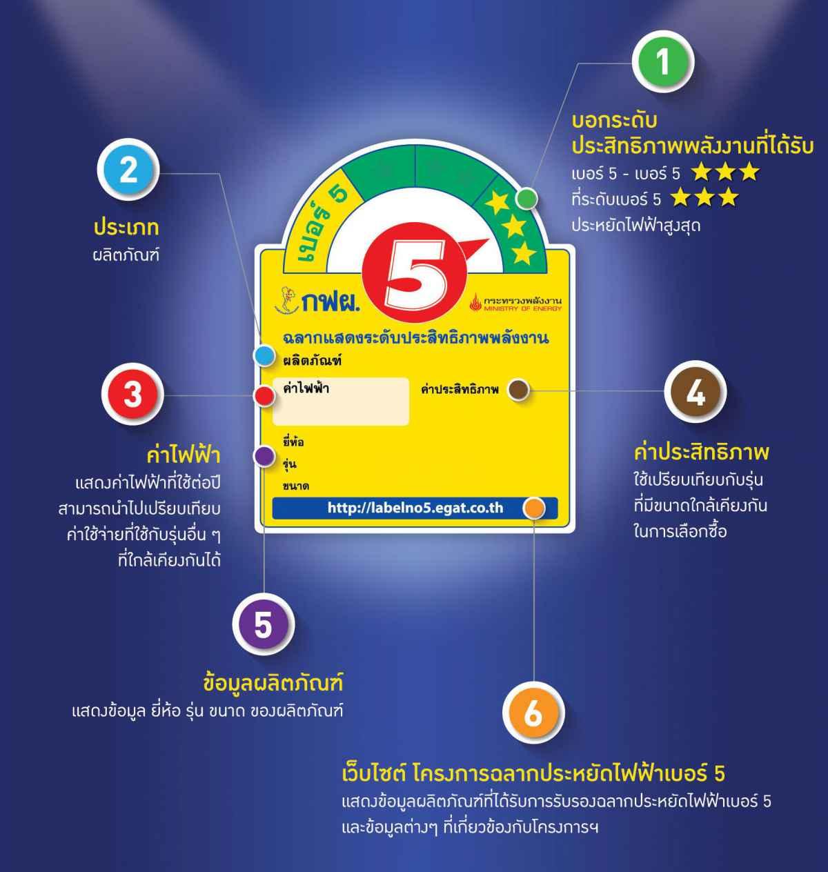 Label No 5